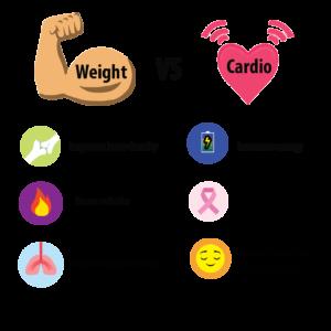 weight vs cardio